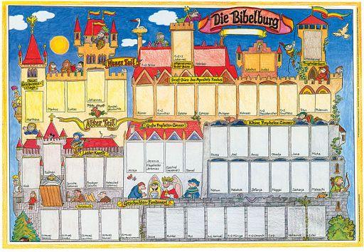 Die Bibelburg, Reliposter mit Aufklebern
